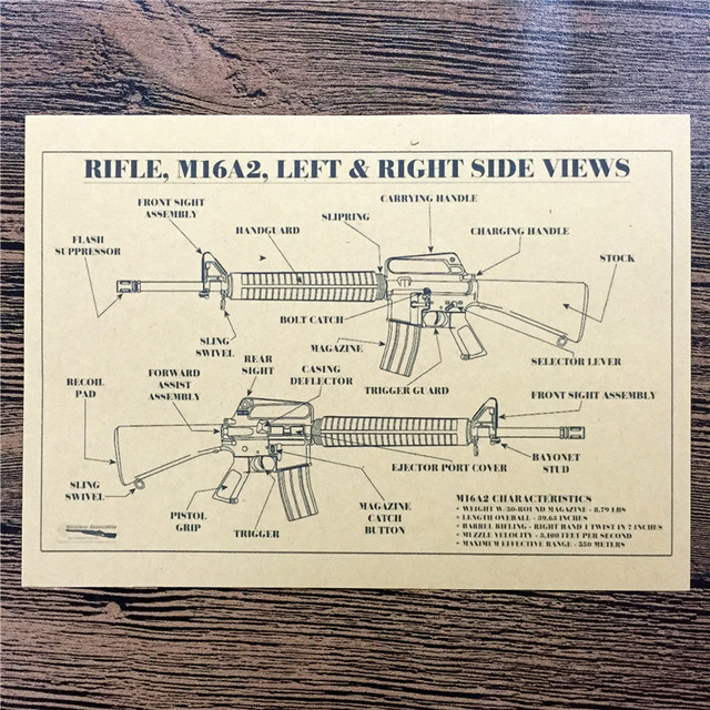 M16a2 Diagram Enthusiast Wiring Diagrams