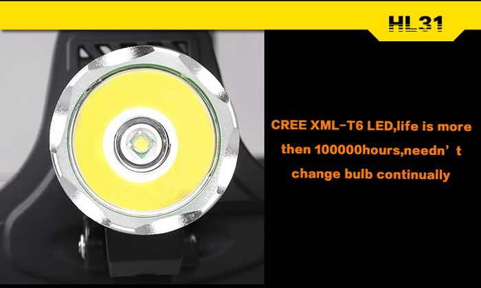 SupFire hl31 налобный фонарь 1500 LMS CREE XML-T6 Открытый фар Перезаряжаемые 18650 Батарея для Рыбалка или кемпинг