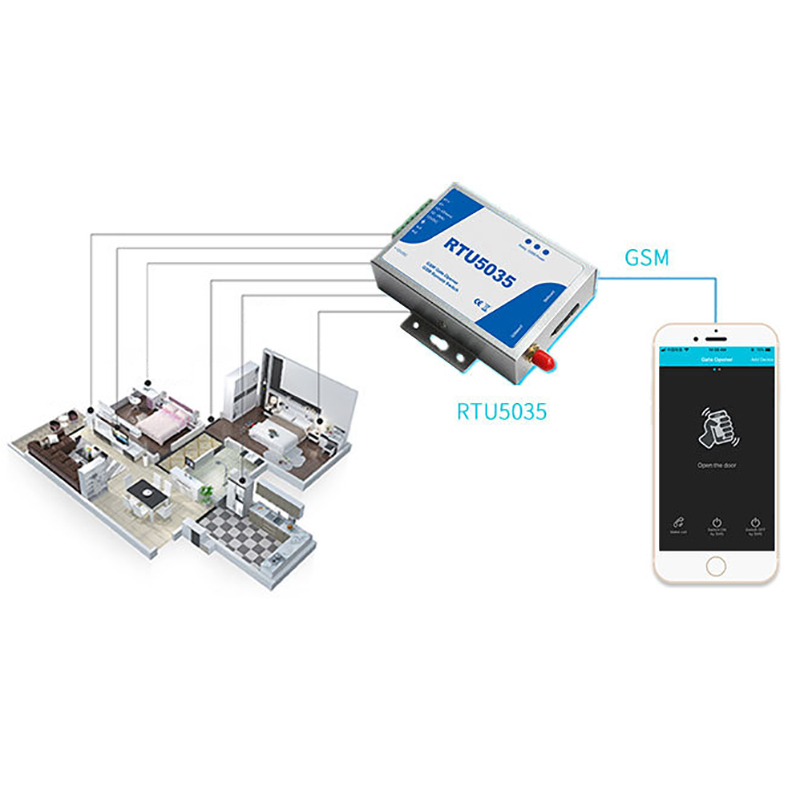 Image 2 - RTU5035 Operator Sliding Remote Access GSM Gate Opener Relay Switch Phone Shaking Control Door Opening Function Wireless Opener-in Access Control Kits from Security & Protection