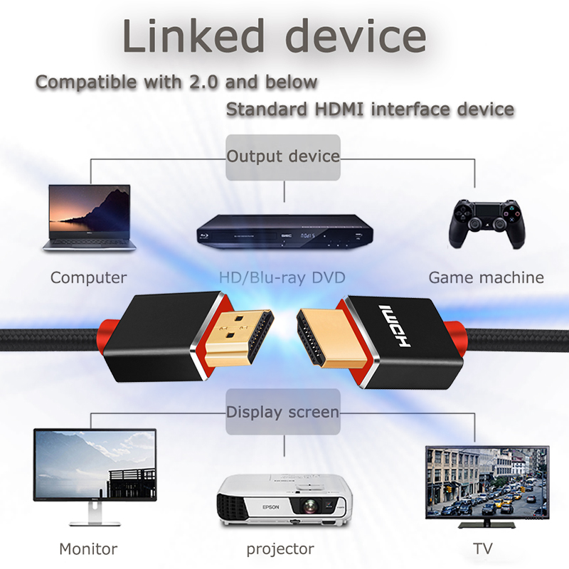 Image 5 - Shuliancable HDMI cable 1m 15m video cables 2.0 3D hdmi cable for Splitter Switch HDTV LCD Laptop PS3 Projector Computer Cable