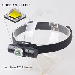 NEW CREE XM-L2 T6 LED Super Bright Headlamp USB Rechargeable 18650 head lamp torch flashlight