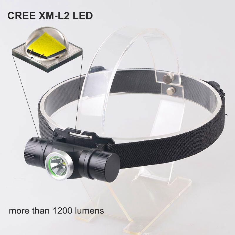 NEW CREE XM-L2 T6 LED Super Bright Headlamp USB Rechargeable 18650 head lamp torch flashlight new cree xml2 t6 usb rechargeable headlamp headlights headlight 18650 head lamp for camping led flashlight