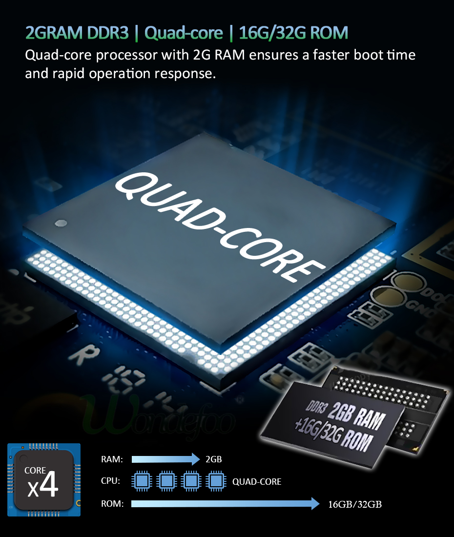CPU8.1