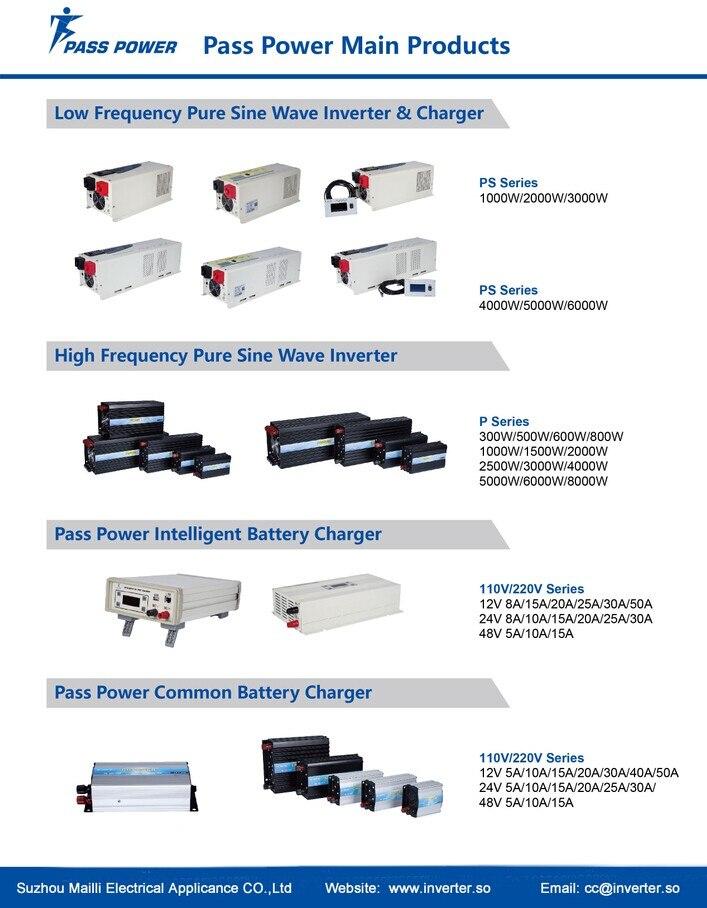 HTB1v95 NpXXXXX.XXXXq6xXFXXXx - 1000W~6000W Output Power and Single Output Type 12v 220v pure sine wave 3000w inverter