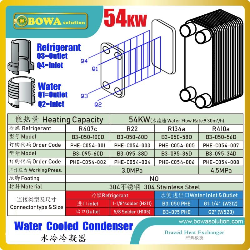 Le condenseur 54KW PHE est un excellent choix pour le compresseur 15HP à 2 étages congélateur/régulateur de basse température pour libérer la chaleur rapidement