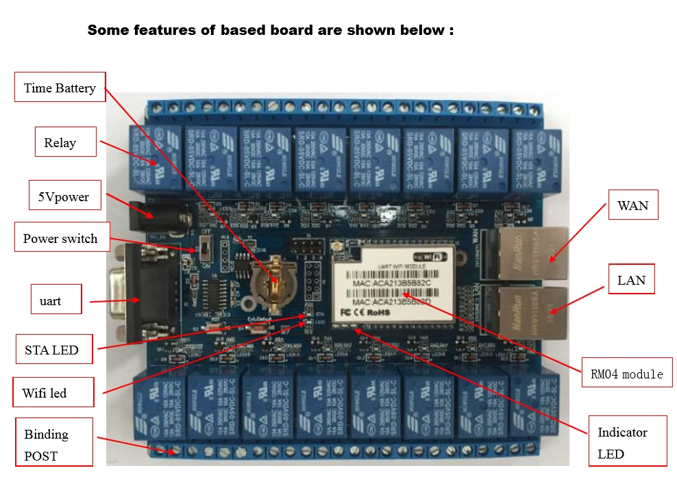 Controlo remoto em nuvem digital, frete grátis, 16 canais, interruptor de controle digital para automação do lar, wi-fi, relé HLK-SW16