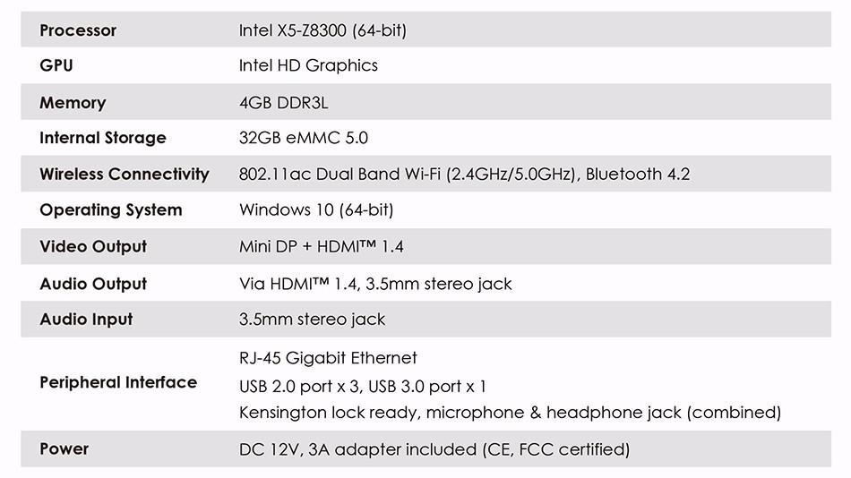 Original MINIX NEO Z83-4 Windows 10 Home TV Box Intel Atom X5-Z8300 1.44GHz 4G32G 802.11ac 2.45GHz WiFi HDMI Smart TV Box IPTV  (2)-2