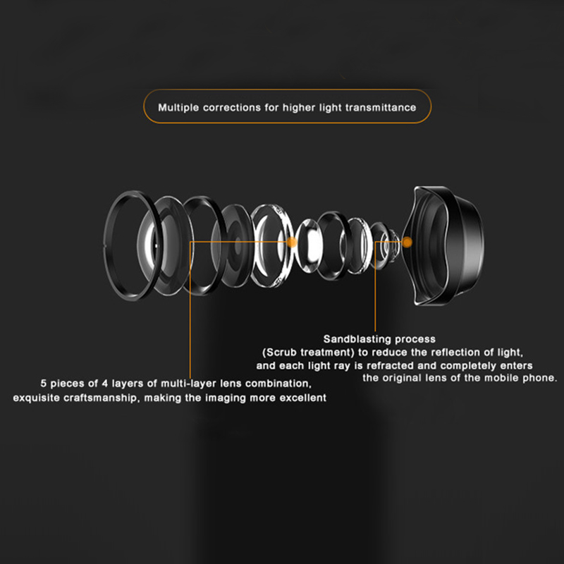 And Lens Wide Universal 8