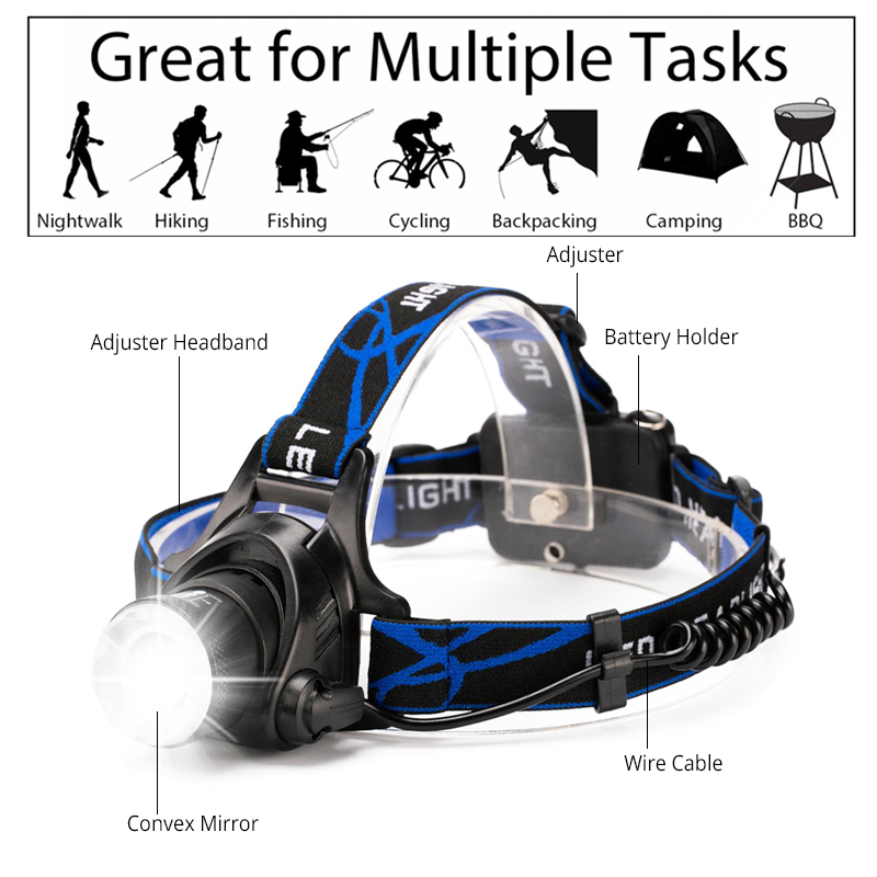 Most Powerful LED headlamp fishing headlight T6/L2/V6 3 modes Zoomable lamp Waterproof Head Torch flashlight Head lamp 18650 4