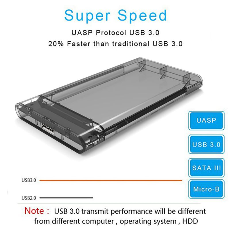 USB 3.0 External Hard Drive Enclosure Clear 2.5 SATA to USB3 UASP Portable SSD Hard Drive Case Max 2TB HDD Tool-Free ugreen hdd enclosure sata to usb 3 0 hdd case tool free for 7 9 5mm 2 5 inch sata ssd up to 6tb hard disk box external hdd case