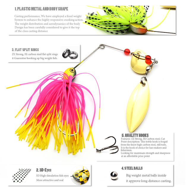 US $1 75 |Econglee Road Asia Sequins Fluff Bionic Bait Hard Bait Bait False  Sequins Fluff Blackfish FA0166-in Fishing Lures from Sports &