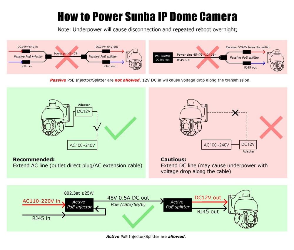cctv ptz wiring schematic camera cctv