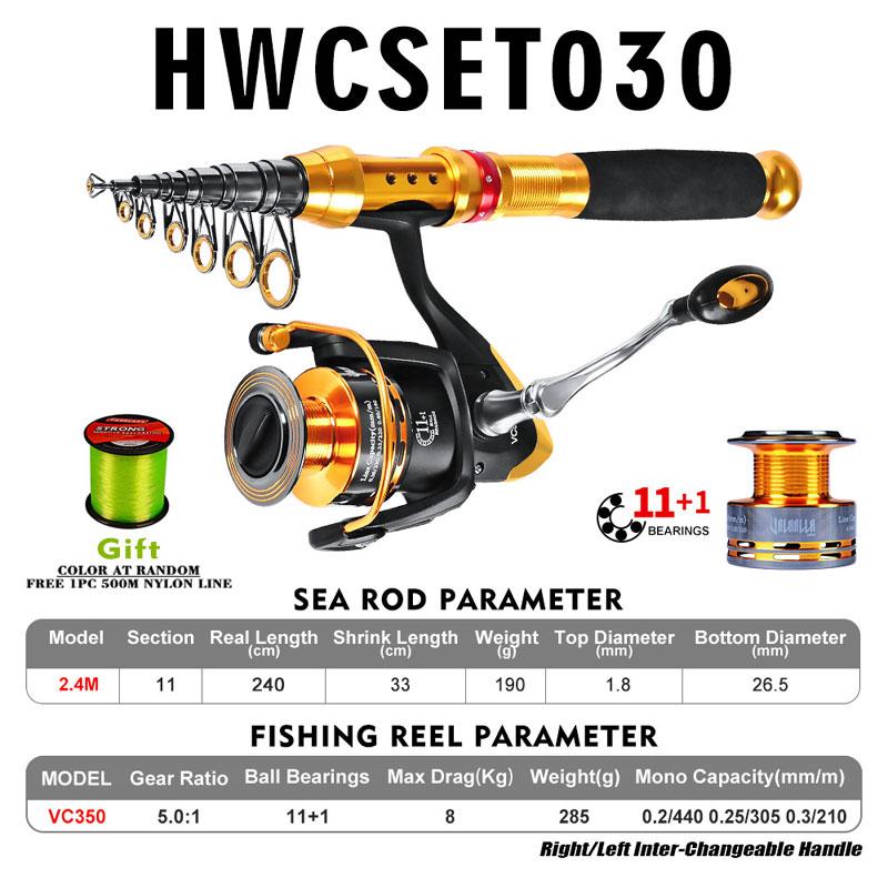 HWCSET030