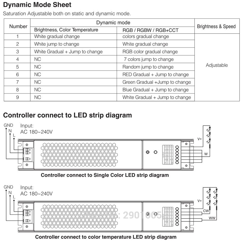 רחוק LED 100W 24V 12