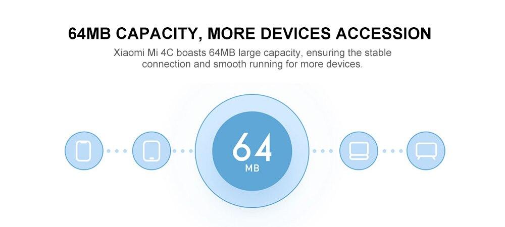 Xiaomi Mi 4C Router 3