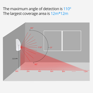 Image 5 - SONOFF 433MHZ RF Bridge Wifi Door Window Motion Sensor DW1 Wireless Detector PIR2 433 Alarm Remote Smart Home Security System