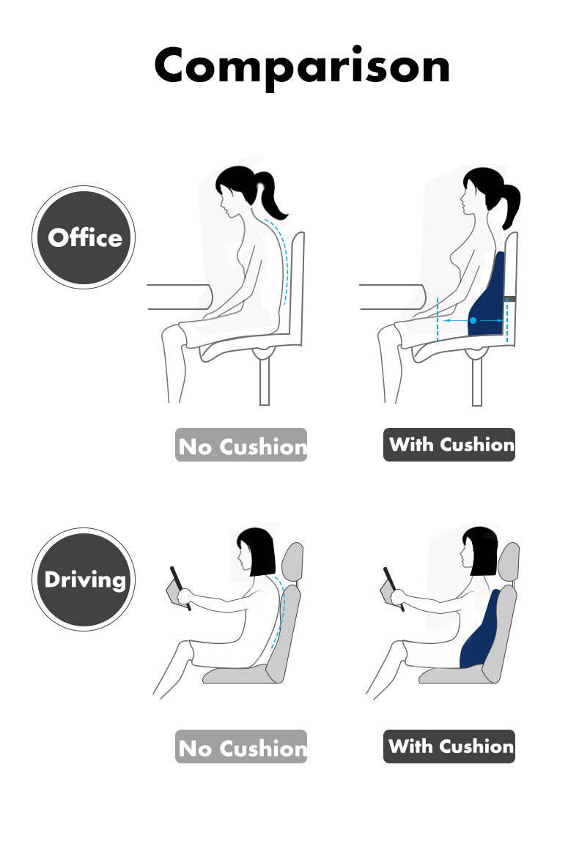 HTB1vE4gMXzqK1RjSZFvq6AB7VXaG PurenLatex Memory Foam Waist Lumbar Side Support Pillow Spine Coccyx Protect Orthopedic Car Seat Office Sofa Chair Back Cushion