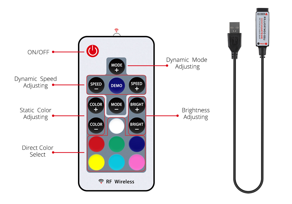HTB1vEOOaPnuK1RkSmFPq6AuzFXap USB LED Strip RGB+White with RF Remote Controller IP20/IP65 Flexible Strip Light 5050 RGBW RGBWW TV Background Lightgting
