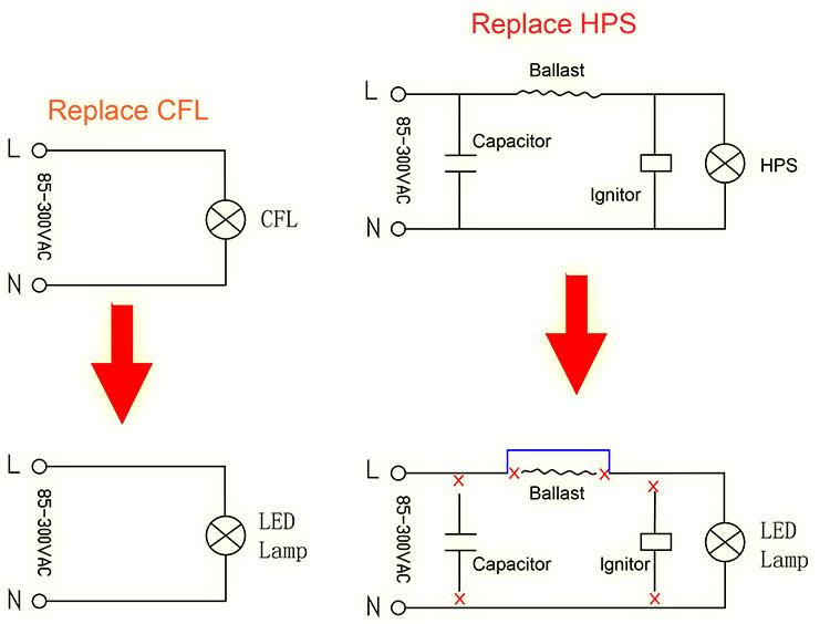 LED Retrofit kit-9-ourway-750