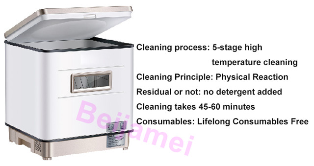 electric dish washer details 4