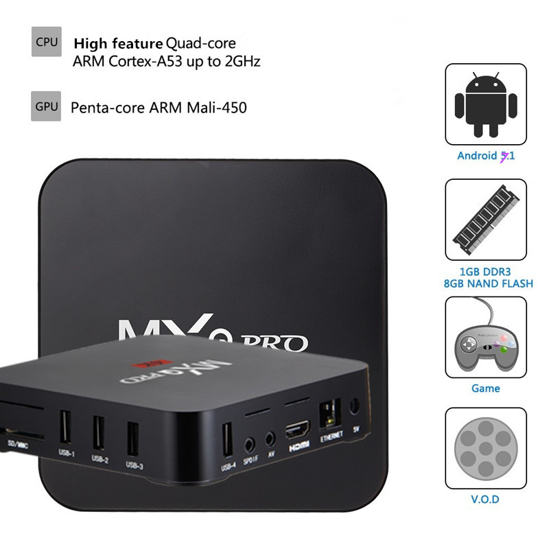 Image 3 - MXQ pro 4K Android TV Box 2G 16G Smart BOX Android 7.1 4K HD 3D 2.4G WiFi RK3229 Quad Core Media Player smart tv android tv box-in Set-top Boxes from Consumer Electronics