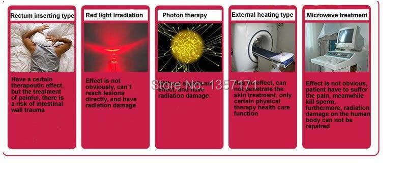 dispositivo medico per la prostata