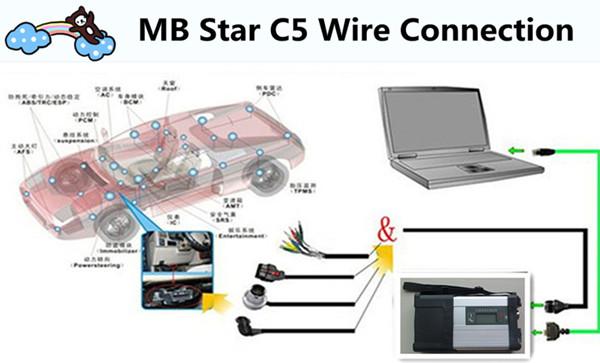 c5 lan work__