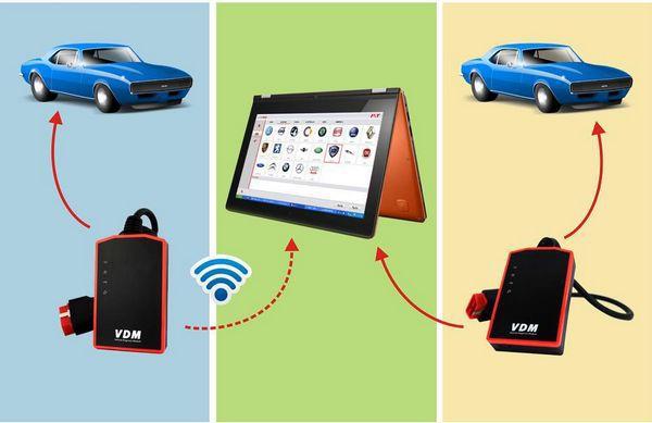 100-Original-OBDII-Vehicle-Diagnostic-Moudle-UCANDAS-VDM-Wireless-Automotive-Diagnosis-System-Universal-Car-Diagnostic-Tool (3).jpg