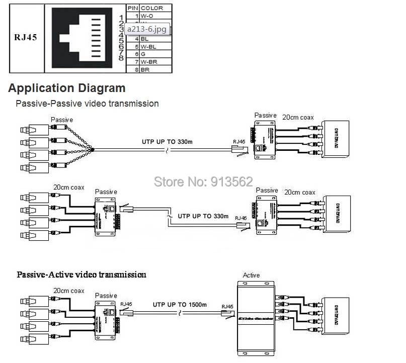 US $22.0  CCTV 4 Kanal Pive Sender Video Balun Bnc buchse Auf UTP Rj45 on