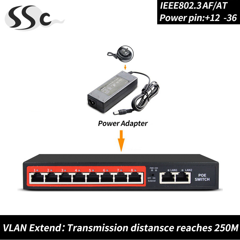 48V 96W Network POE switch Ethernet with 6 RJ45 Network Ports IEEE 802 3 af at