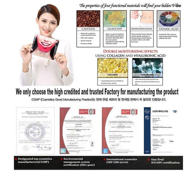 Korea Cosmetic Avajar Perfect V Lifting Premium Mask 1pcs V-Shape Jawline Mask Face Firming Lift Up Jawline Management Effect 4