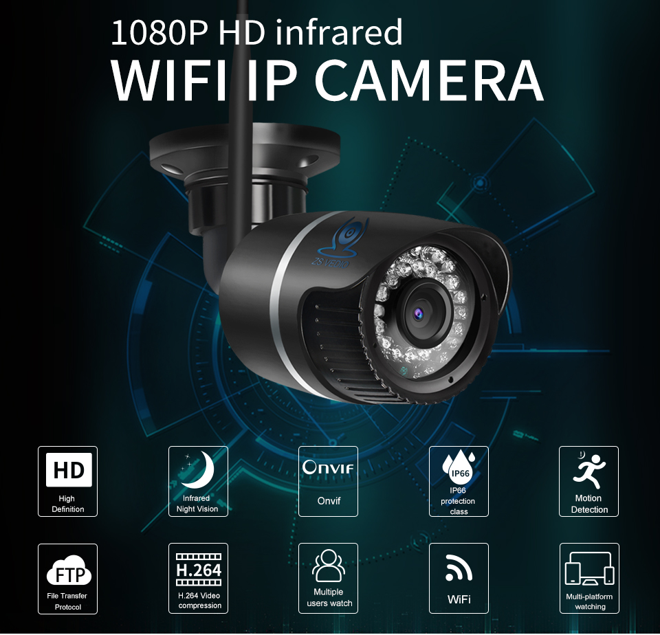 01 onvif ip camera