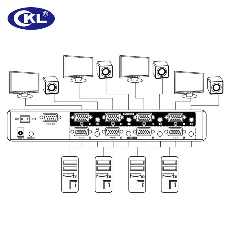 US $83 91 10% OFF CKL High end VGA Switch Splitter 2x2 2x4 4x4 with Audio  2048*1536 450MHz for PC Monitor Projector TV wih IR Remote RS232 Control-in