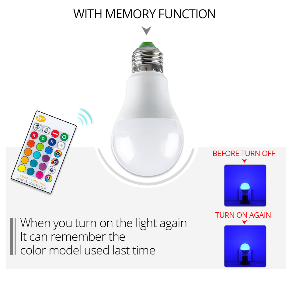 Magic RGB LED Light Bulb GU10 E27 AC85-265V Smart Lighting Lamp Color Change Dimmable With IR Remote Controller 5W 10W 15W Light (7)