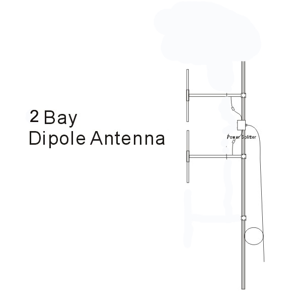 two bay of dipole 1  2 wave antenna with splitter 88 98mhz for 1 300w fm broadcast transmitter