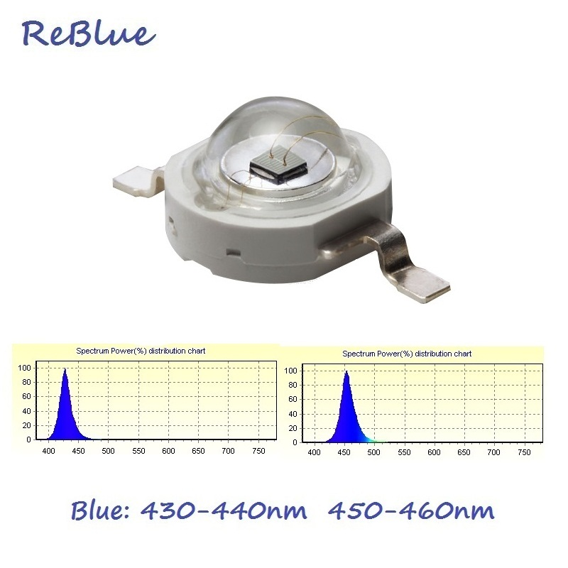 25Pcs ReBlue <font><b>Led</b></font> Diode 3W High Power <font><b>Led</b></font> Blue Diode 440nm 450nm <font><b>460nm</b></font> UV <font><b>Led</b></font> 390nm 400nm EPILEDS 45mil SMD 3w-<font><b>led</b></font>-diode Bead image