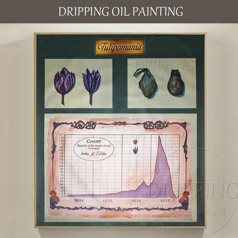 Top artiste peint à la main significatif tulipe manie peinture à l'huile plus grande histoire de bulle pièce d'art spéciale tulipe Mania peinture à l'huile