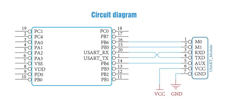 E32-TTL-100S1 SX1278 LoRa rf wireless module (7)