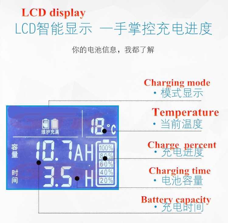 تخصيص 58.4 فولت 54.6 فولت 67.2 فولت 73 فولت 84 فولت 87.6 فولت 88.2 فولت تيار مستمر 48 فولت 60 فولت 72 فولت 58.8 فولت ليثيوم Lifepo4 LTO شاحن بطارية LCD شاشة 110 فولت 220 فولت التيار المتناوب