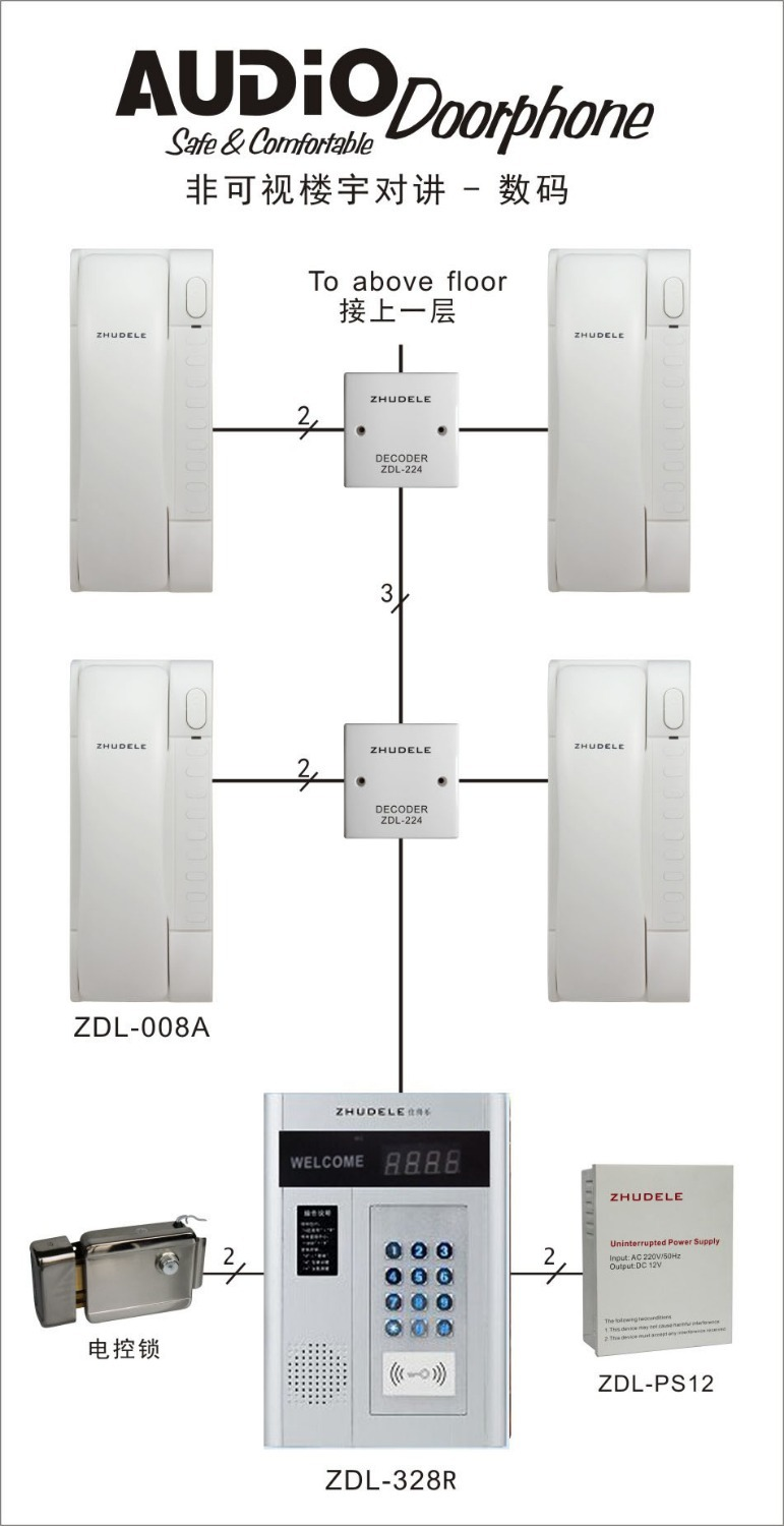 ZHUDELE Digital non-visual building intercom system:8-apartments ,IR outdoor unit,Password or ID card unlock