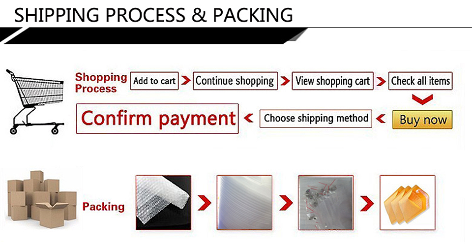 SHIPPING PROCESS PACKING4