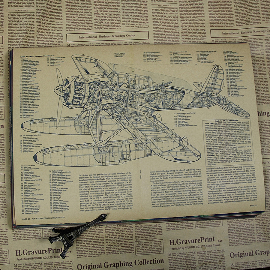 Flugzeugbau Architektur Retro Kraftpapier Poster Malerei ...