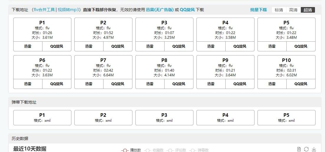 酷站  【趣站】查看下载b站热门视频的网站–哔哩哔哩日报kanbilibili.com