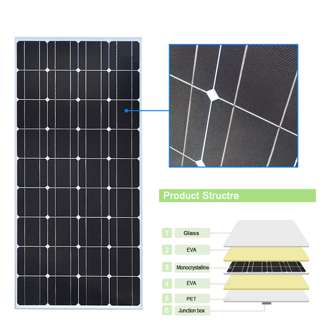Xinpuguang 100Watt 18V Solar Panel Glass Aluminum Monocrystalline Cell PV Module Kit MC4 12V Battery RV Light Roof Power Charger