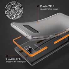 ROCK Guard Series Protection Case forSamsung Galaxy Note 8