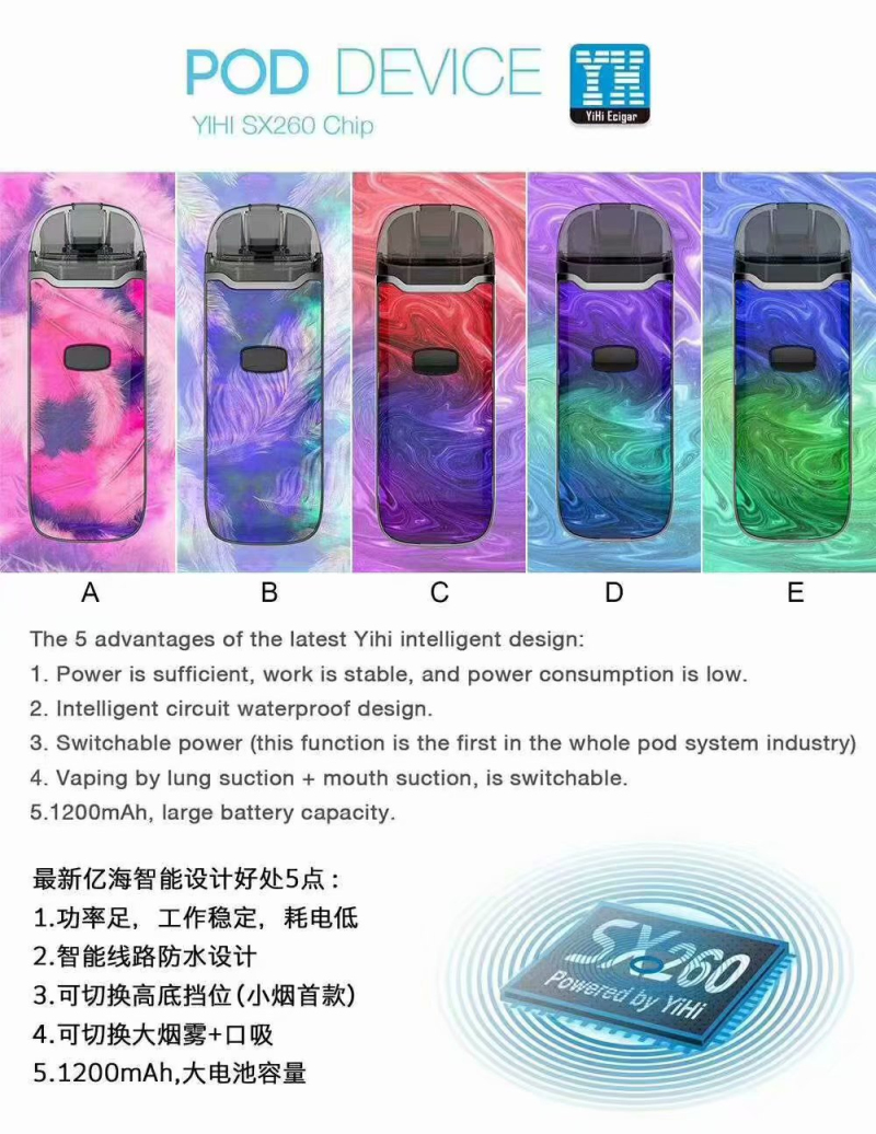 , Beautiful Design GTRS V-Pod Resin Vape Pod System Vaporizer Kit 1200mAh Battery Mod with Yihi Chip 2ml Cartridge Tank vs MiniFit