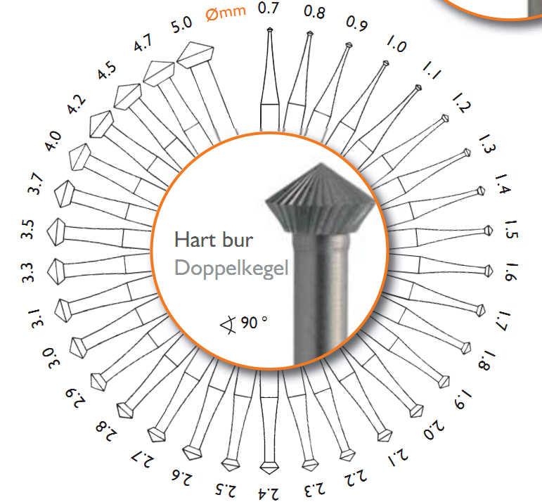 Hart Burs Bdoppelkegel 6 Trang Sức Burs Kim Cương Chịu Lực Cắt Đá Thiết Lập Trang Sức Làm Dụng Cụ Kích Thước 0.7-5.0 Mm