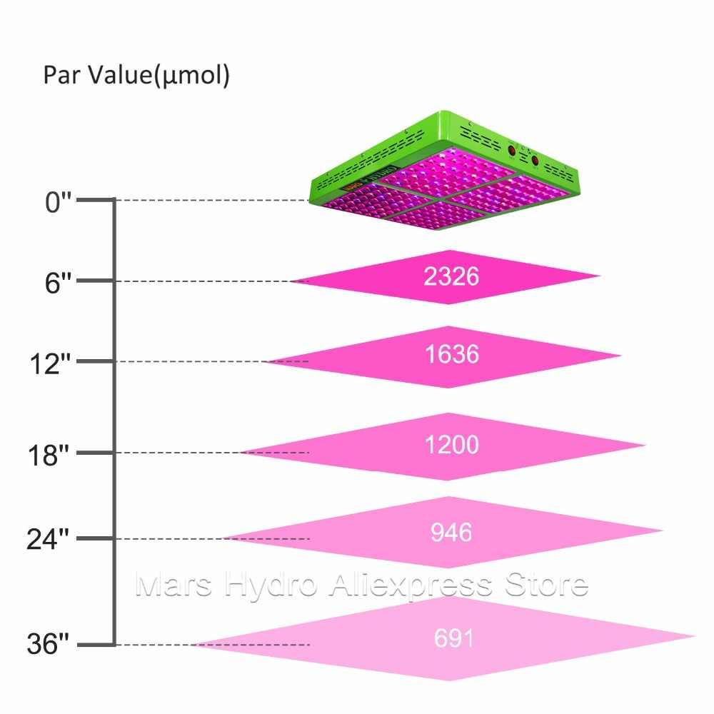 2PCS Mars Hydro Reflektor 1000W LED Wachsen Licht Gesamte Spektrum Panel Veg Blume für Medizinische innen anlage