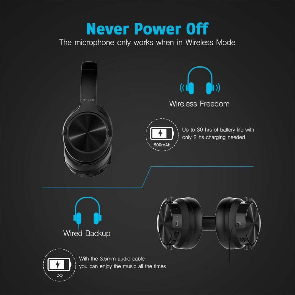Mixcder E9 Bluetooth Headphone 4