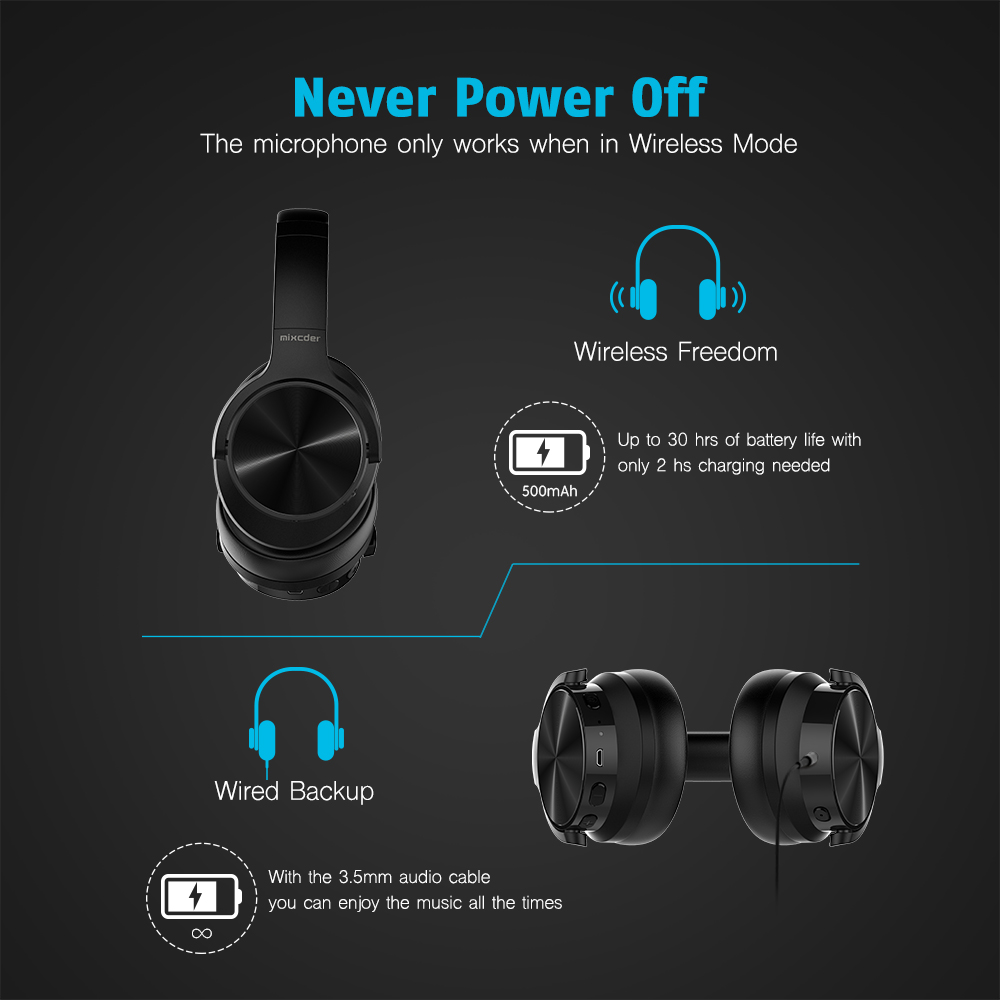 mixcder e9 active noise cancelling wireless bluetooth headphones with 30 hours playtime